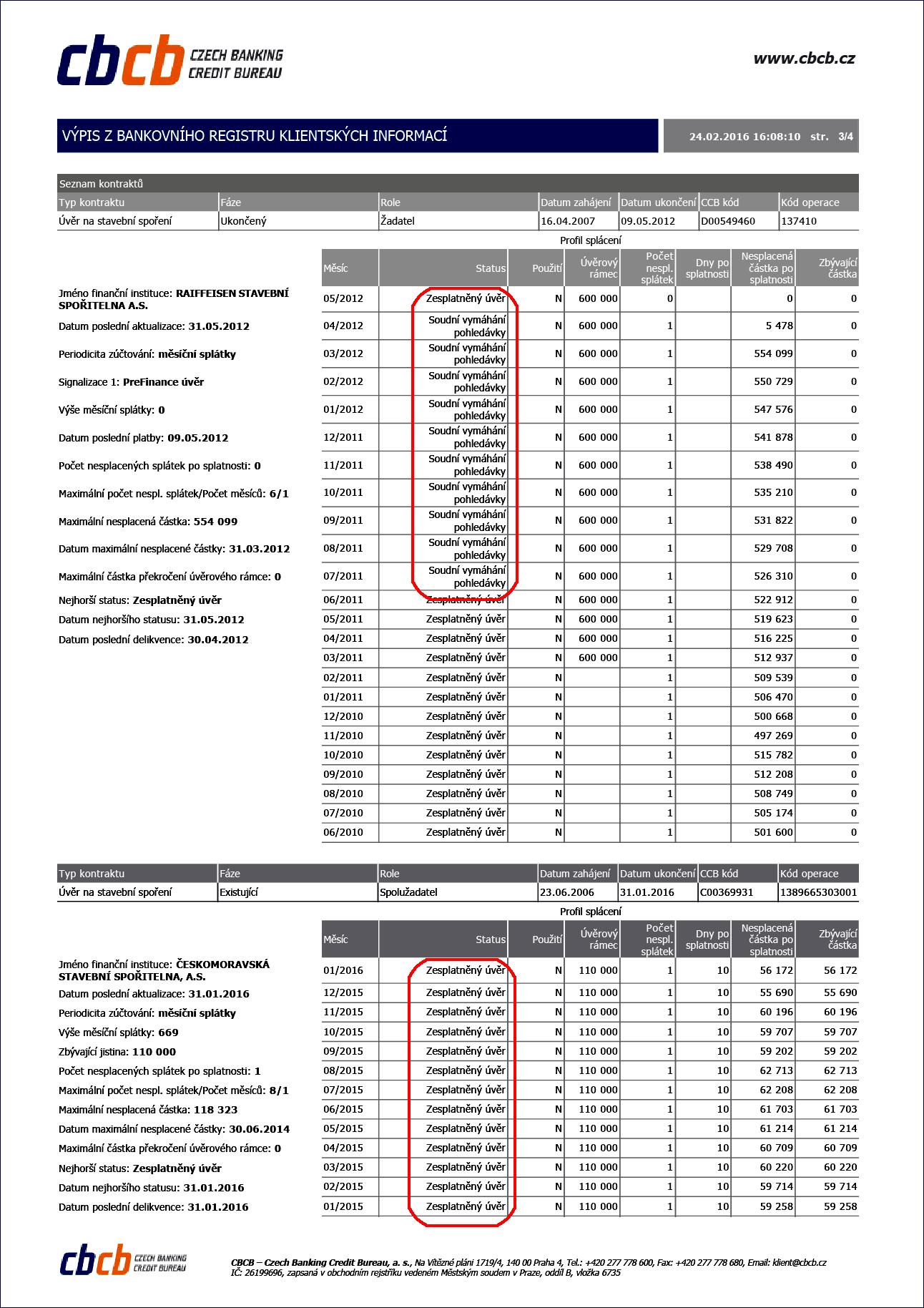 výpis z registrů se zesplatněným úvěrem